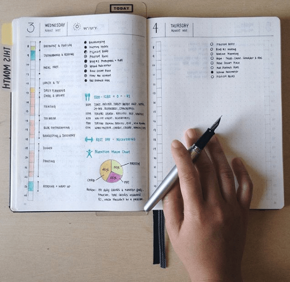 What is a Bullet Journal - Daily Page by @penpapersoul